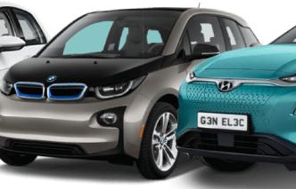 电动汽车如何工作的?详解电动汽车的工作原理